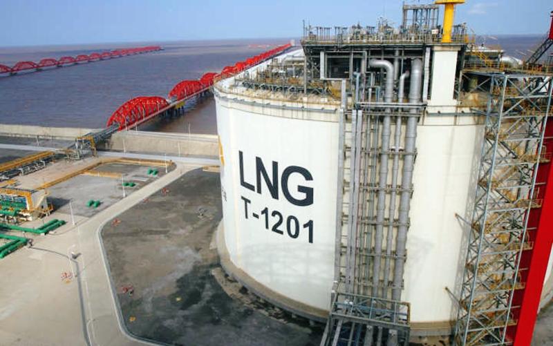 LNG price